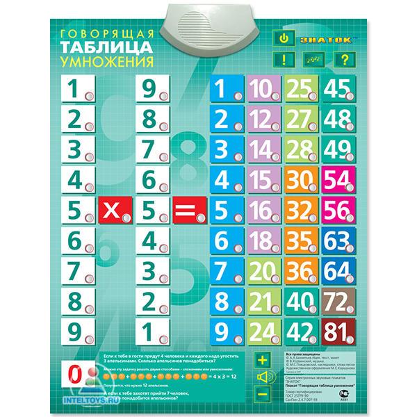 Электронный плакат «Таблица умножения» (Знаток)